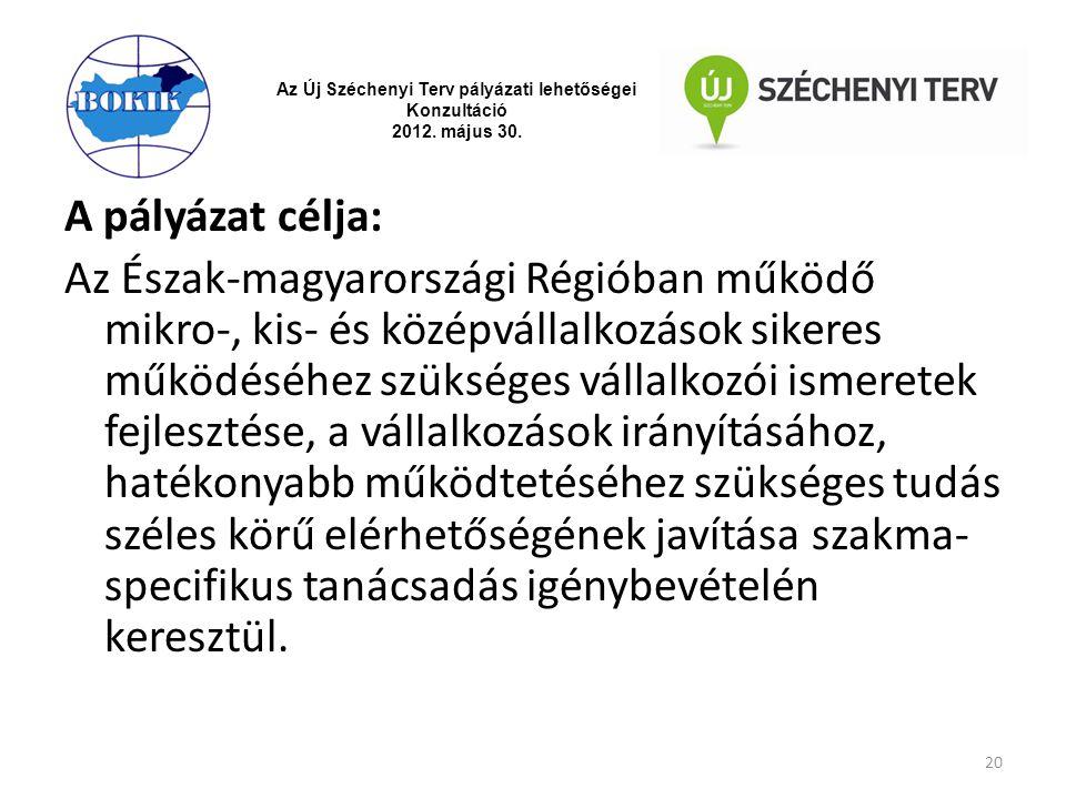 Az Új Széchenyi Terv pályázati lehetőségei Konzultáció 2012. május 30. A pályázat célja: Az Észak-magyarországi Régióban működő mikro-, kis- és középv