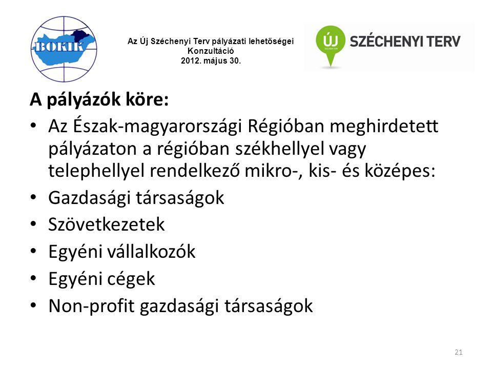 Az Új Széchenyi Terv pályázati lehetőségei Konzultáció 2012. május 30. A pályázók köre: Az Észak-magyarországi Régióban meghirdetett pályázaton a régi