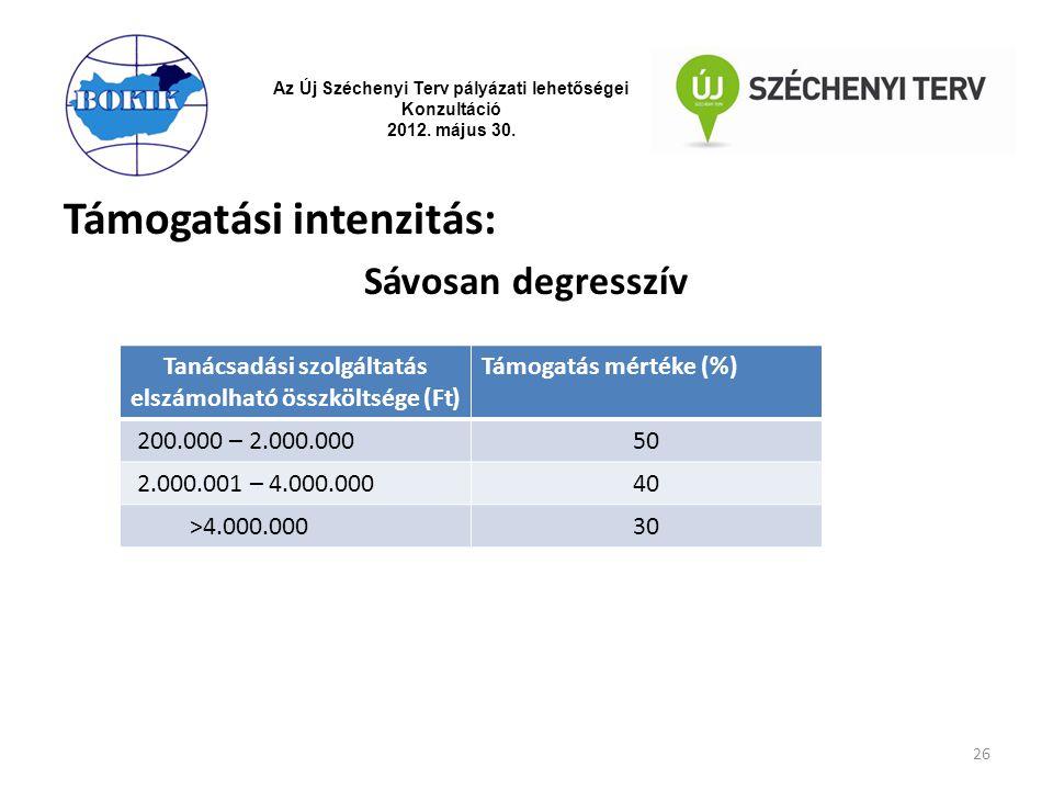 Az Új Széchenyi Terv pályázati lehetőségei Konzultáció 2012. május 30. Támogatási intenzitás: Sávosan degresszív 26 Tanácsadási szolgáltatás elszámolh