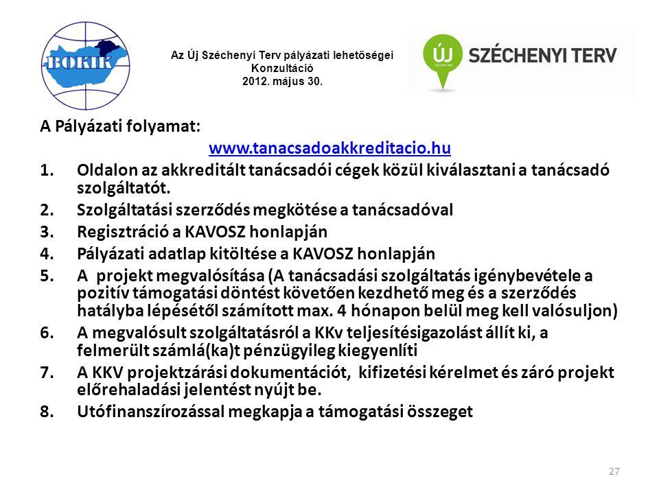Az Új Széchenyi Terv pályázati lehetőségei Konzultáció 2012. május 30. A Pályázati folyamat: www.tanacsadoakkreditacio.hu 1.Oldalon az akkreditált tan