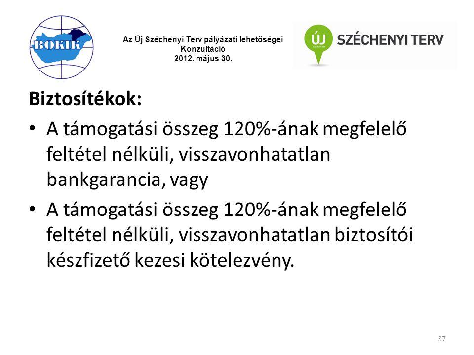 Az Új Széchenyi Terv pályázati lehetőségei Konzultáció 2012. május 30. Biztosítékok: A támogatási összeg 120%-ának megfelelő feltétel nélküli, visszav