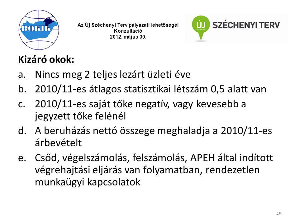 Az Új Széchenyi Terv pályázati lehetőségei Konzultáció 2012. május 30. Kizáró okok: a.Nincs meg 2 teljes lezárt üzleti éve b.2010/11-es átlagos statis