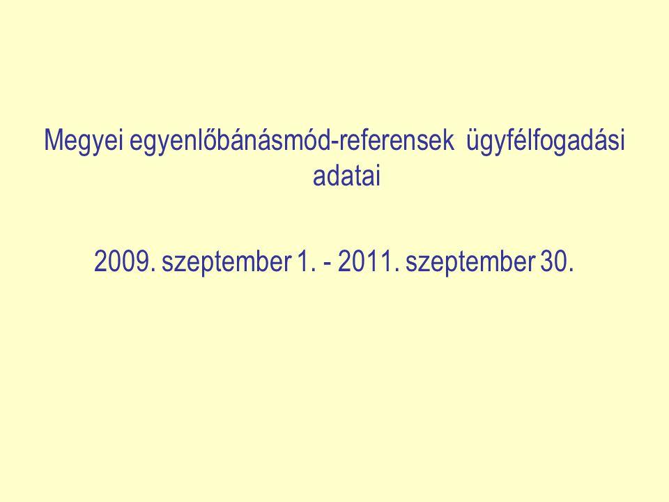 Megyei egyenlőbánásmód-referensek ügyfélfogadási adatai 2009. szeptember 1. - 2011. szeptember 30.