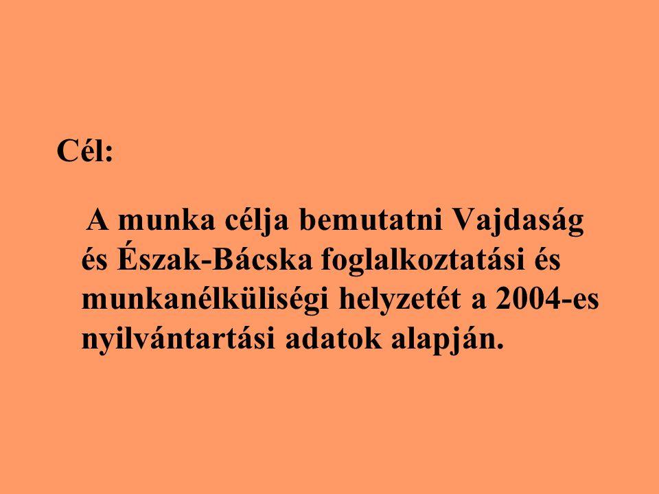 Cél: A munka célja bemutatni Vajdaság és Észak-Bácska foglalkoztatási és munkanélküliségi helyzetét a 2004-es nyilvántartási adatok alapján.