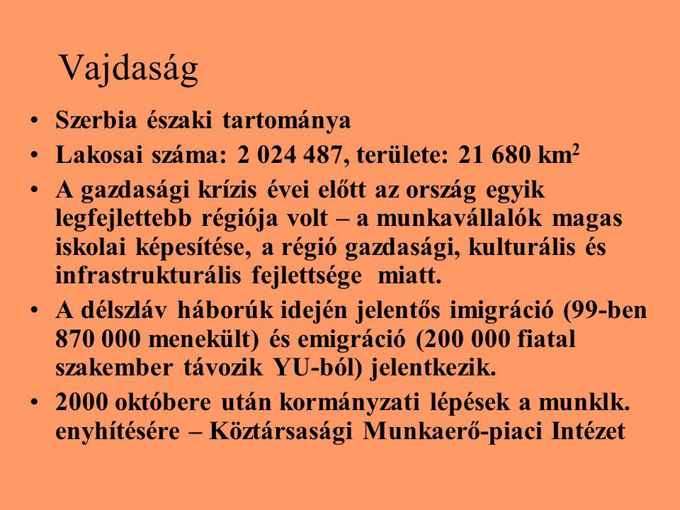 Vajdaság Szerbia északi tartománya Lakosai száma: 2 024 487, területe: 21 680 km 2 A gazdasági krízis évei előtt az ország egyik legfejlettebb régiója volt – a munkavállalók magas iskolai képesítése, a régió gazdasági, kulturális és infrastrukturális fejlettsége miatt.