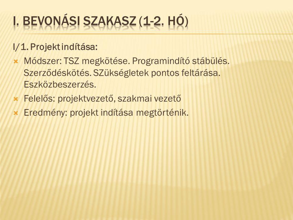 I/1. Projekt indítása:  Módszer: TSZ megkötése. Programindító stábülés. Szerződéskötés. SZükségletek pontos feltárása. Eszközbeszerzés.  Felelős: pr