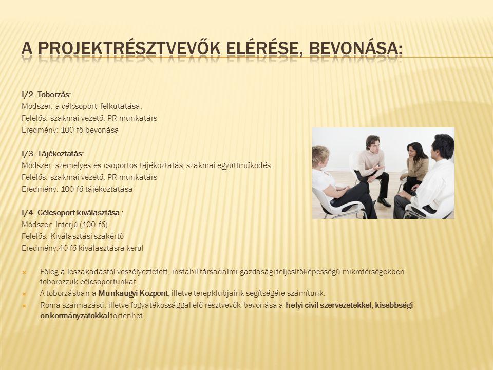 I/2. Toborzás: Módszer: a célcsoport felkutatása. Felelős: szakmai vezető, PR munkatárs Eredmény: 100 fő bevonása I/3. Tájékoztatás: Módszer: személye