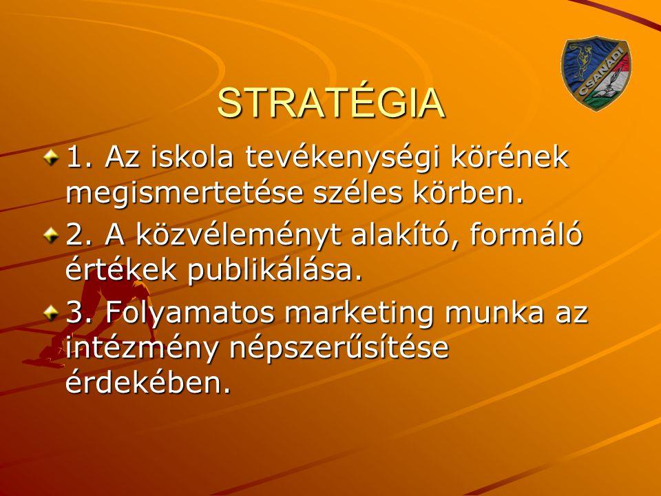 STRATÉGIA 1. Az iskola tevékenységi körének megismertetése széles körben. 2. A közvéleményt alakító, formáló értékek publikálása. 3. Folyamatos market