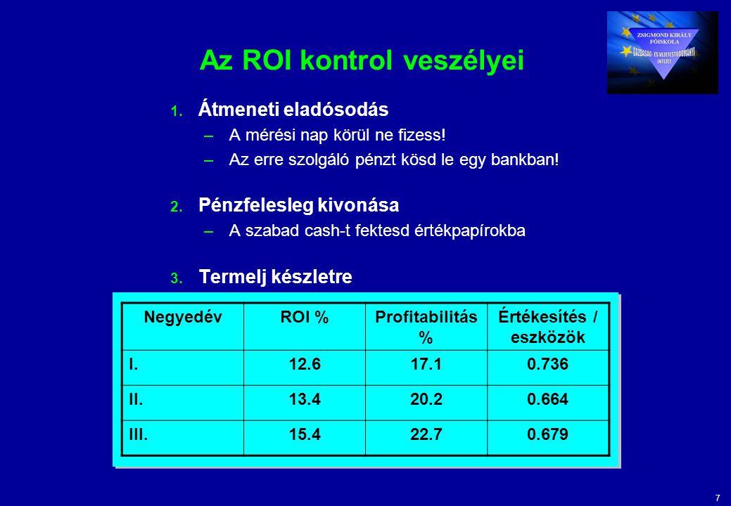 8 Ha a menedzser a döntéseit csak az ROI alapján hozza meg ROI= NIBT (Adózás előtti eredmény) = 20.000+3.000 = 23.000 =0.219 Befektetett tőke 90.000+15.000105.000 0.2220.2 ROI= NIBT (Adózás előtti eredmény) = 20.000-3.600 = 16.400 =0.234 Befektetett tőke 90.000-20.00070.000 0.2220.18 A menedzser nem vállalja a fejlesztést A menedzser visszafejleszt Csak a legmagasabb ROI-val rendelkező tevékenység marad meg.