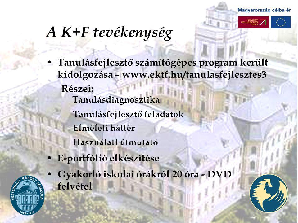 A K+F tevékenység Tanulásfejlesztő számítógépes program került kidolgozása – www.ektf.hu/tanulasfejlesztes3 Részei: Gyakorló iskolai órákról 20 óra - DVD felvétel Tanulásdiagnosztika Tanulásfejlesztő feladatok Elméleti háttér Használati útmutató E-portfólió elkészítése