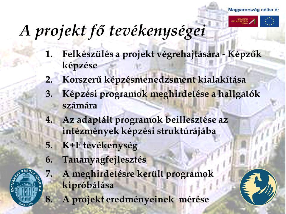 A projekt fő tevékenységei 1.Felkészülés a projekt végrehajtására - Képzők képzése 2.Korszerű képzésmenedzsment kialakítása 3.Képzési programok meghirdetése a hallgatók számára 4.Az adaptált programok beillesztése az intézmények képzési struktúrájába 5.K+F tevékenység 6.Tananyagfejlesztés 7.A meghirdetésre került programok kipróbálása 8.A projekt eredményeinek mérése