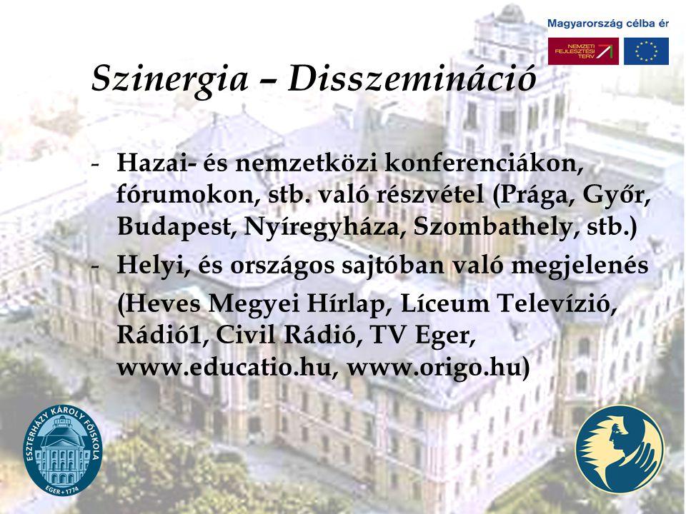 Szinergia – Disszemináció - Hazai- és nemzetközi konferenciákon, fórumokon, stb.