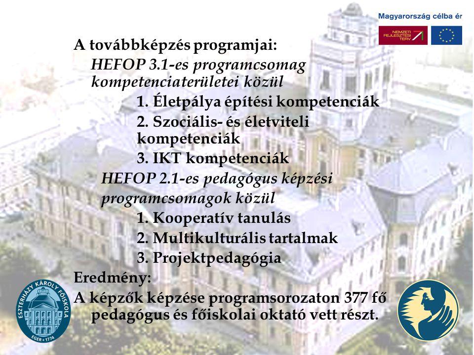 A továbbképzés programjai: HEFOP 3.1-es programcsomag kompetenciaterületei közül 1.