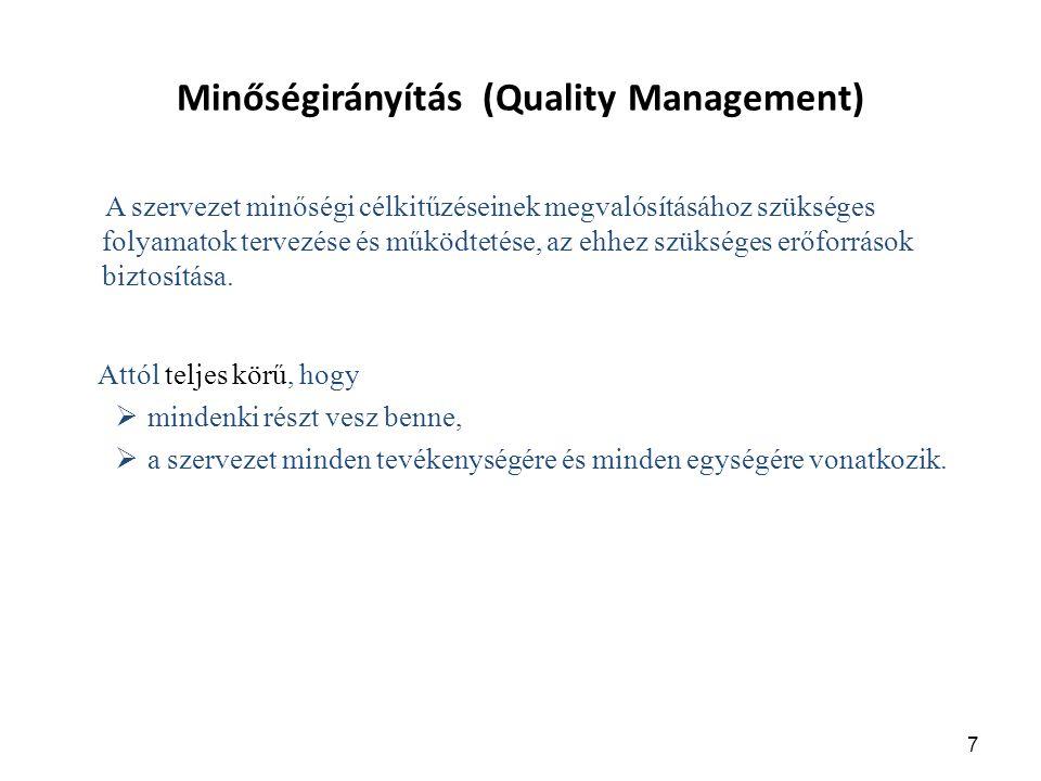 Total Quality Management 8 Cél Elvek Kiegészítő elemek A TQM-folyamat vezetése Kommunikáció Támogató struktúrák Képzés Elismerés Mérés TQM ( Állandó javítás) Teljes elkötelezettség és felhatalmazás Folyamatok javítása Középpontban a vevõ Közös tanulás