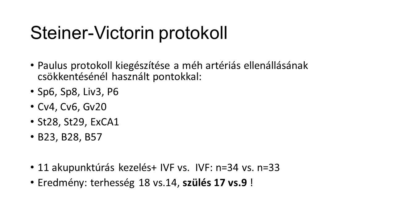 Steiner-Victorin protokoll Paulus protokoll kiegészítése a méh artériás ellenállásának csökkentésénél használt pontokkal: Sp6, Sp8, Liv3, P6 Cv4, Cv6, Gv20 St28, St29, ExCA1 B23, B28, B57 11 akupunktúrás kezelés+ IVF vs.