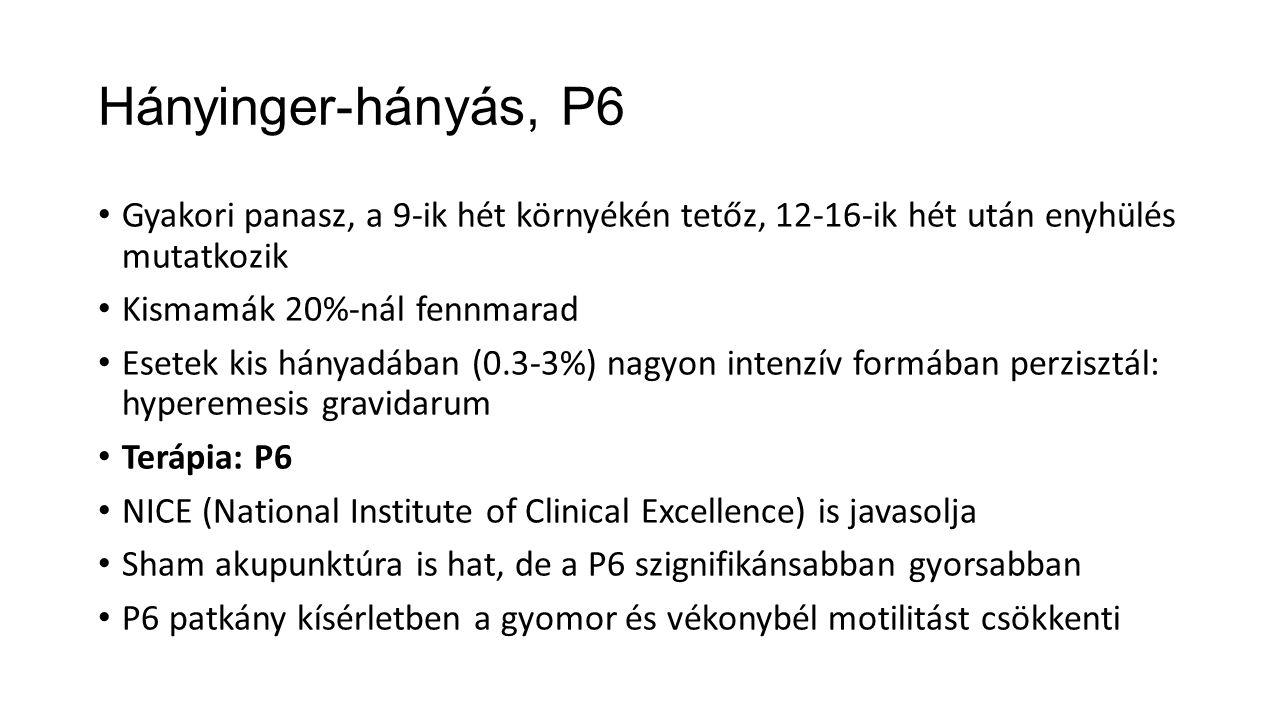 Hányinger-hányás, P6 Gyakori panasz, a 9-ik hét környékén tetőz, 12-16-ik hét után enyhülés mutatkozik Kismamák 20%-nál fennmarad Esetek kis hányadában (0.3-3%) nagyon intenzív formában perzisztál: hyperemesis gravidarum Terápia: P6 NICE (National Institute of Clinical Excellence) is javasolja Sham akupunktúra is hat, de a P6 szignifikánsabban gyorsabban P6 patkány kísérletben a gyomor és vékonybél motilitást csökkenti