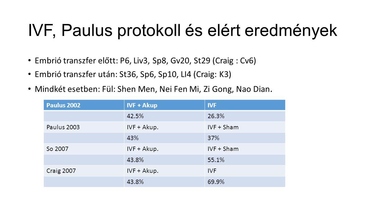 IVF, Paulus protokoll és elért eredmények Embrió transzfer előtt: P6, Liv3, Sp8, Gv20, St29 (Craig : Cv6) Embrió transzfer után: St36, Sp6, Sp10, LI4 (Craig: K3) Mindkét esetben: Fül: Shen Men, Nei Fen Mi, Zi Gong, Nao Dian.