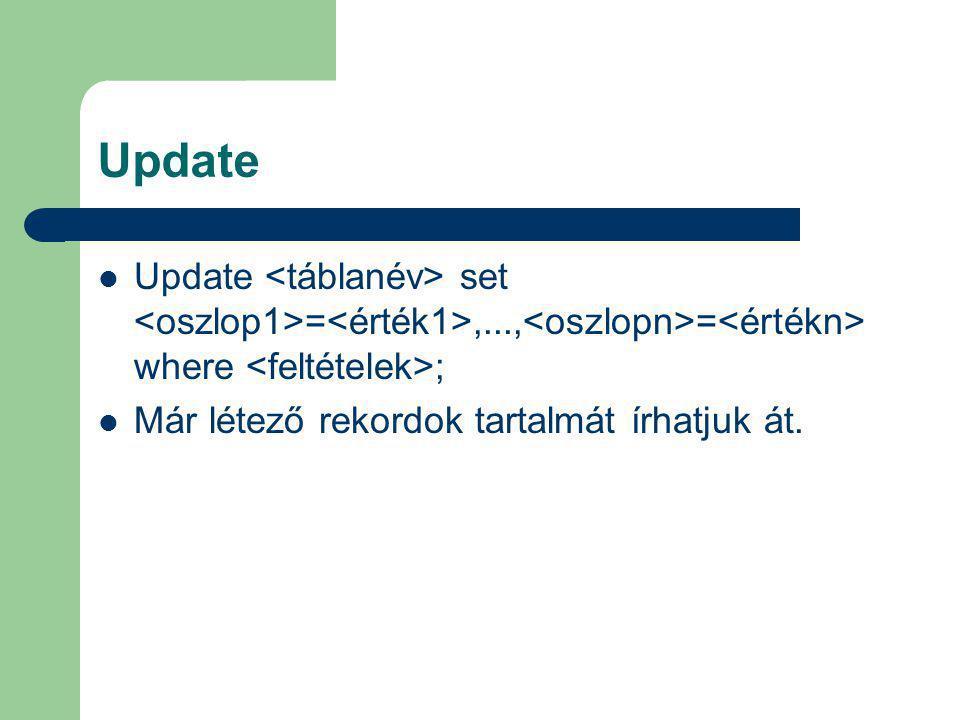 Update Update set =,..., = where ; Már létező rekordok tartalmát írhatjuk át.