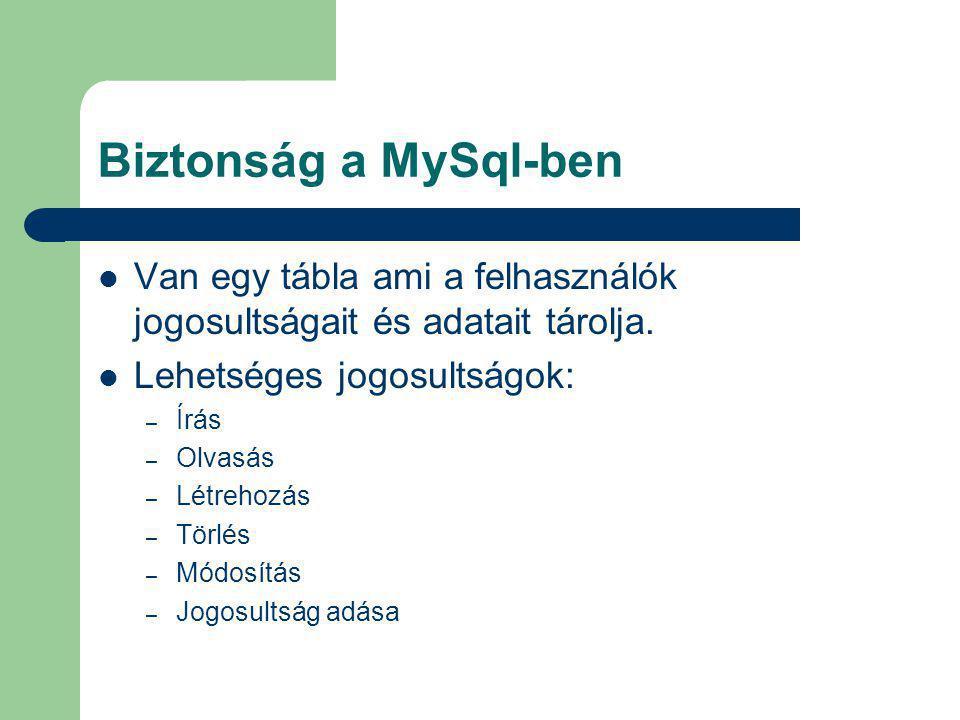 Biztonság a MySql-ben Van egy tábla ami a felhasználók jogosultságait és adatait tárolja. Lehetséges jogosultságok: – Írás – Olvasás – Létrehozás – Tö