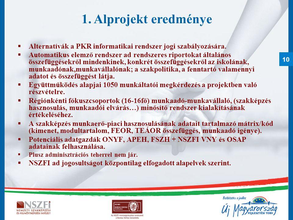 10  Alternatívák a PKR informatikai rendszer jogi szabályozására.  Automatikus elemző rendszer ad rendszeres riportokat általános összefüggésekről m