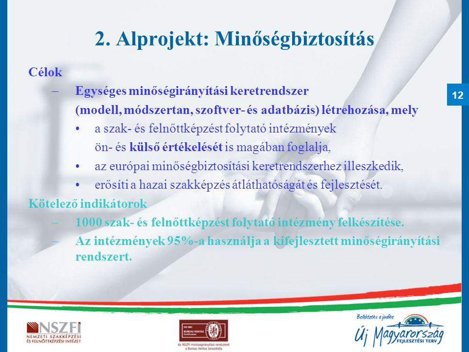 12 2. Alprojekt: Minőségbiztosítás Célok –Egységes minőségirányítási keretrendszer (modell, módszertan, szoftver- és adatbázis) létrehozása, mely a sz