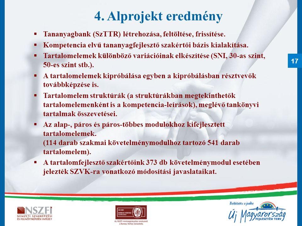 17 4. Alprojekt eredmény  Tananyagbank (SzTTR) létrehozása, feltöltése, frissítése.  Kompetencia elvű tananyagfejlesztő szakértői bázis kialakítása.