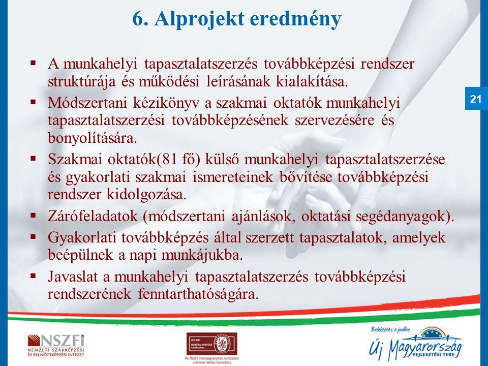 21 6. Alprojekt eredmény  A munkahelyi tapasztalatszerzés továbbképzési rendszer struktúrája és működési leírásának kialakítása.  Módszertani kézikö
