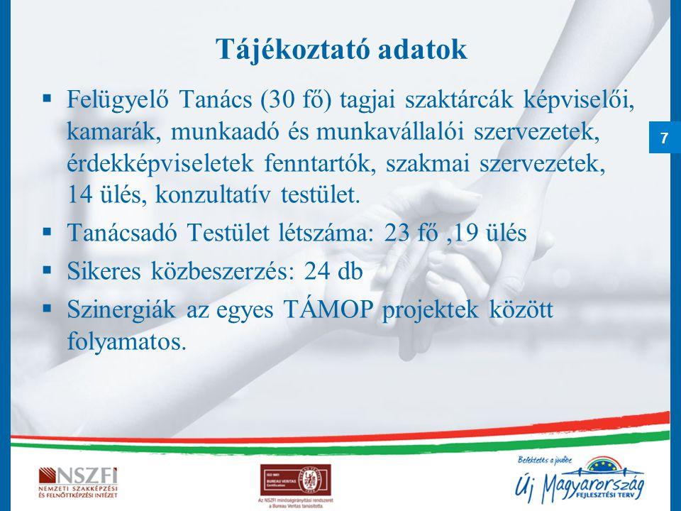 7 Tájékoztató adatok  Felügyelő Tanács (30 fő) tagjai szaktárcák képviselői, kamarák, munkaadó és munkavállalói szervezetek, érdekképviseletek fennta