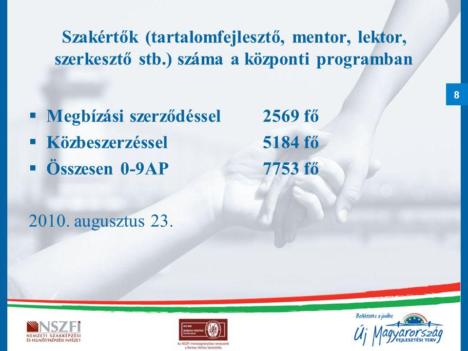 8 Szakértők (tartalomfejlesztő, mentor, lektor, szerkesztő stb.) száma a központi programban  Megbízási szerződéssel2569 fő  Közbeszerzéssel 5184 fő
