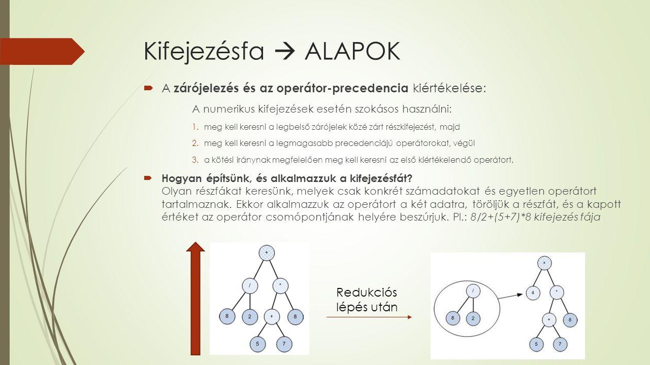 Kifejezésfa  ALAPOK  A zárójelezés és az operátor-precedencia kiértékelése: A numerikus kifejezések esetén szokásos használni: 1.meg kell keresni a