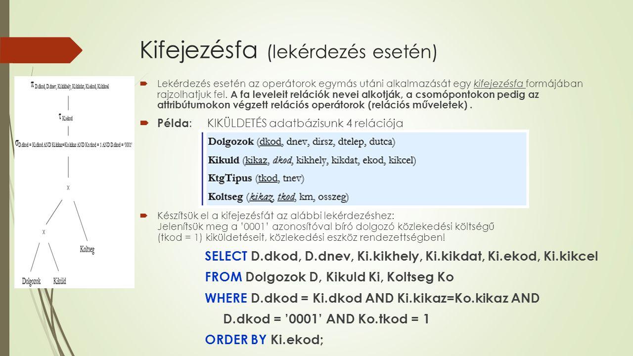 Kifejezésfa SELECT D.dkod, D.dnev, Ki.kikhely, Ki.kikdat, Ki.ekod, Ki.kikcel FROM Dolgozok D, Kikuld Ki, Koltseg Ko WHERE D.dkod = Ki.dkod AND Ki.kikaz=Ko.kikaz AND D.dkod = '0001' AND Ko.tkod = 1 ORDER BY Ki.ekod;  A lekérdezés fordítás három fontos lépése: Elemzés készül  ( kezdeti) logikai lekérdezési terv  fizikai lekérdezés-terv vé.