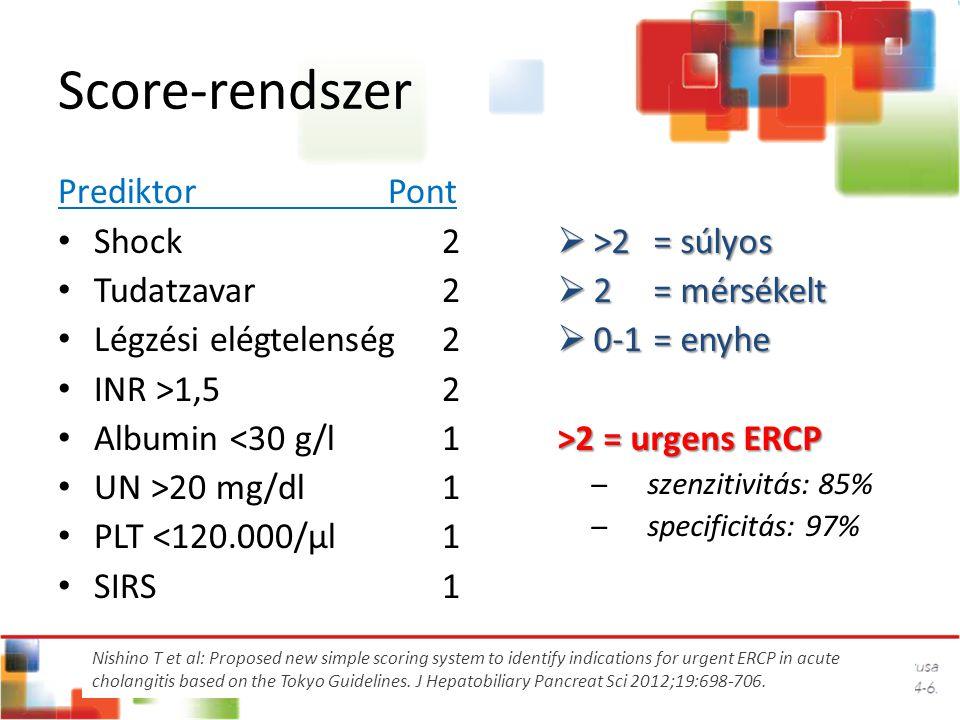 Score-rendszer Prediktor Pont Shock2 Tudatzavar2 Légzési elégtelenség2 INR >1,52 Albumin <30 g/l1 UN >20 mg/dl1 PLT <120.000/µl1 SIRS1  >2 = súlyos 