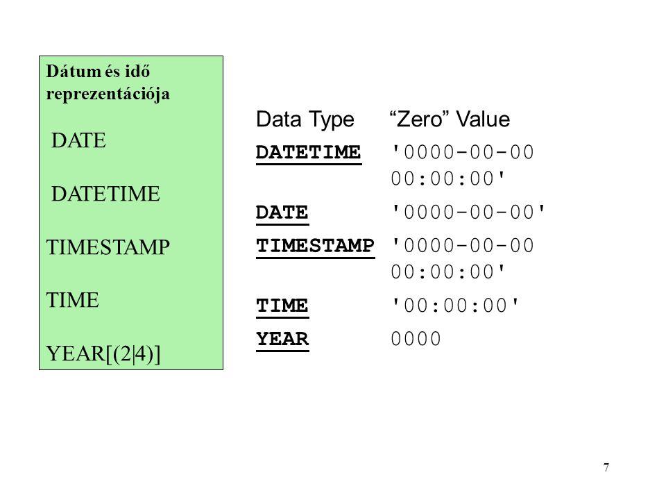String tipusok CHARACTER SET CHARACTER SET binary ASCII UNICODE BINARY [NATIONAL] CHAR[(M)] [NATIONAL] VARCHAR(M) BINARY(M) VARBINARY(M) TINYBLOB TINYTEXT [CHARACTER SET charset_name] BLOB[(M)] TEXT[(M)] [CHARACTER SET charset_name] MEDIUMBLOB MEDIUMTEXT [CHARACTER SET charset_name] LONGBLOB LONGTEXT [CHARACTER SET charset_name] ENUM( value1 , value2 ,...) [CHARACTER SET charset_name] SET( value1 , value2 ,...) [CHARACTER SET charset_name] 8