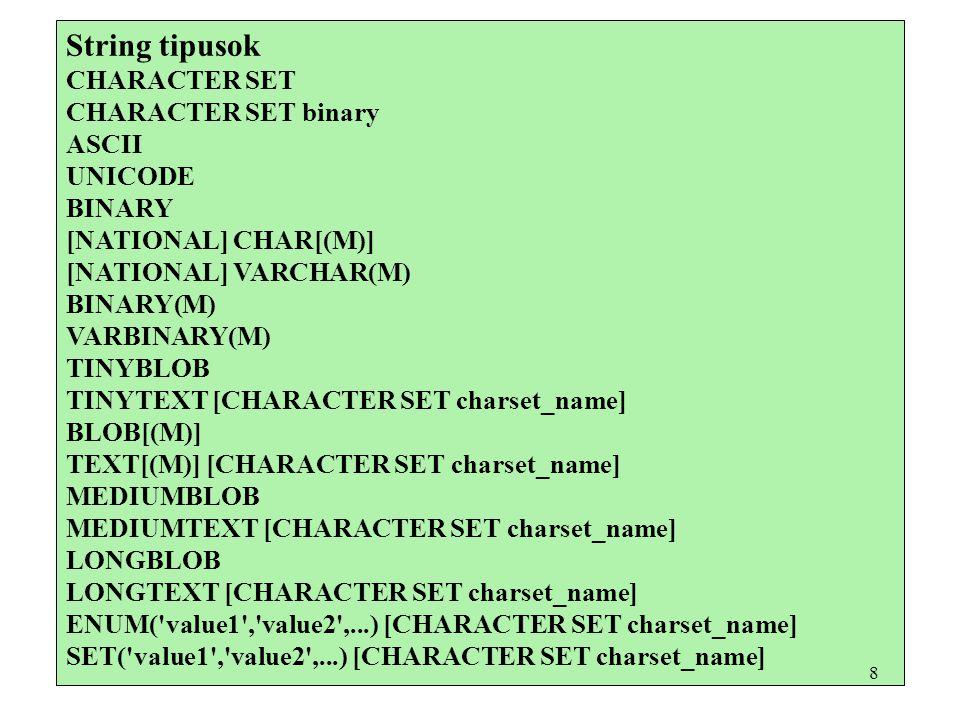Ekvivalens adattipusok más szállítók tipusaival Other Vendor TypeMySQL Type BOOLTINYINT BOOLEANTINYINT CHARACTER VARYING(M)VARCHAR(M) FIXEDDECIMAL FLOAT4FLOAT FLOAT8DOUBLE INT1TINYINT INT2SMALLINT INT3MEDIUMINT INT4INT INT8BIGINT LONG VARBINARYMEDIUMBLOB LONG VARCHARMEDIUMTEXT LONGMEDIUMTEXT MIDDLEINTMEDIUMINT NUMERICDECIMAL 9