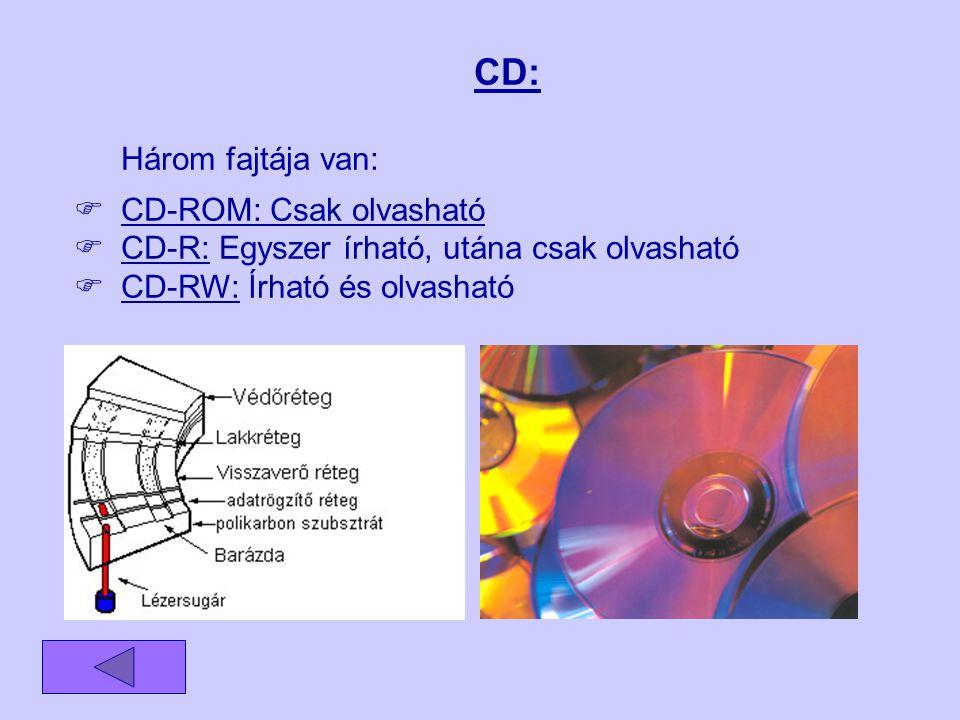 CD: Három fajtája van:  CD-ROM: Csak olvasható  CD-R: Egyszer írható, utána csak olvasható  CD-RW: Írható és olvasható