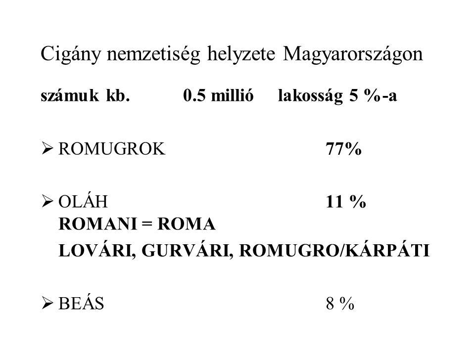 Cigány nemzetiség helyzete Magyarországon számuk kb.