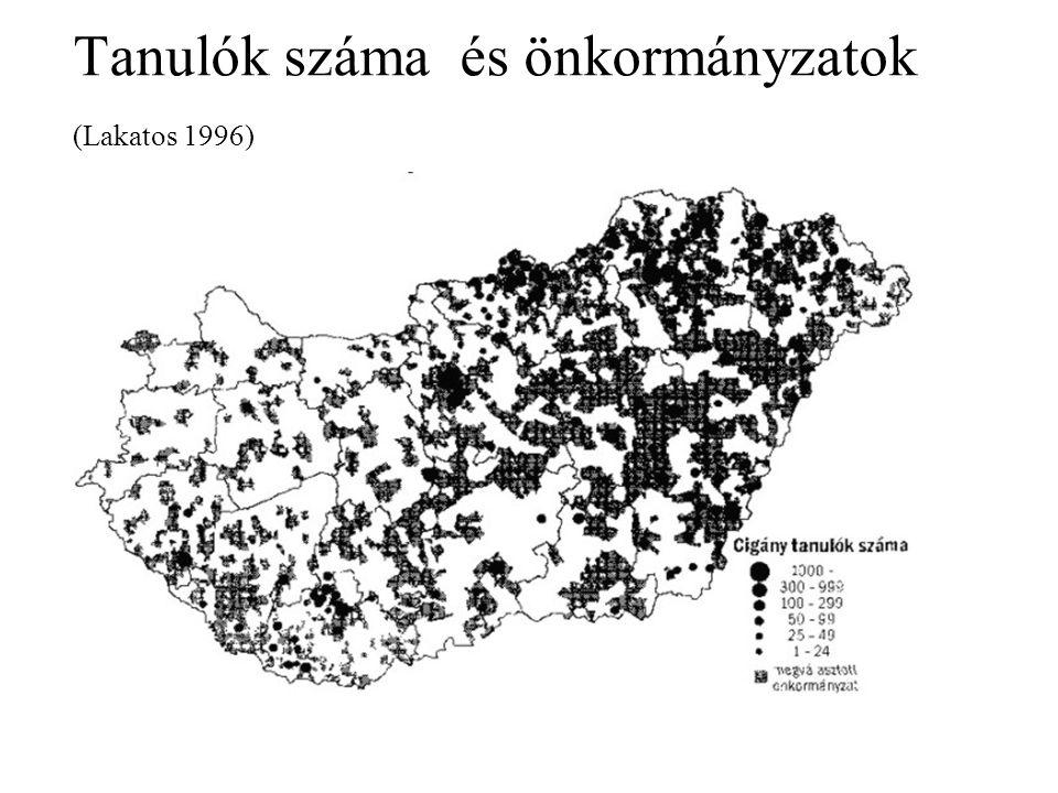 Tanulók száma és önkormányzatok (Lakatos 1996)