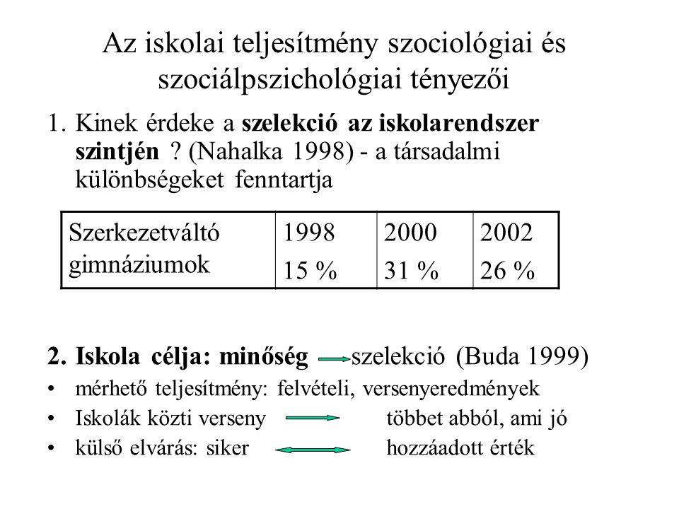 Az iskolai teljesítmény szociológiai és szociálpszichológiai tényezői 1.Kinek érdeke a szelekció az iskolarendszer szintjén .