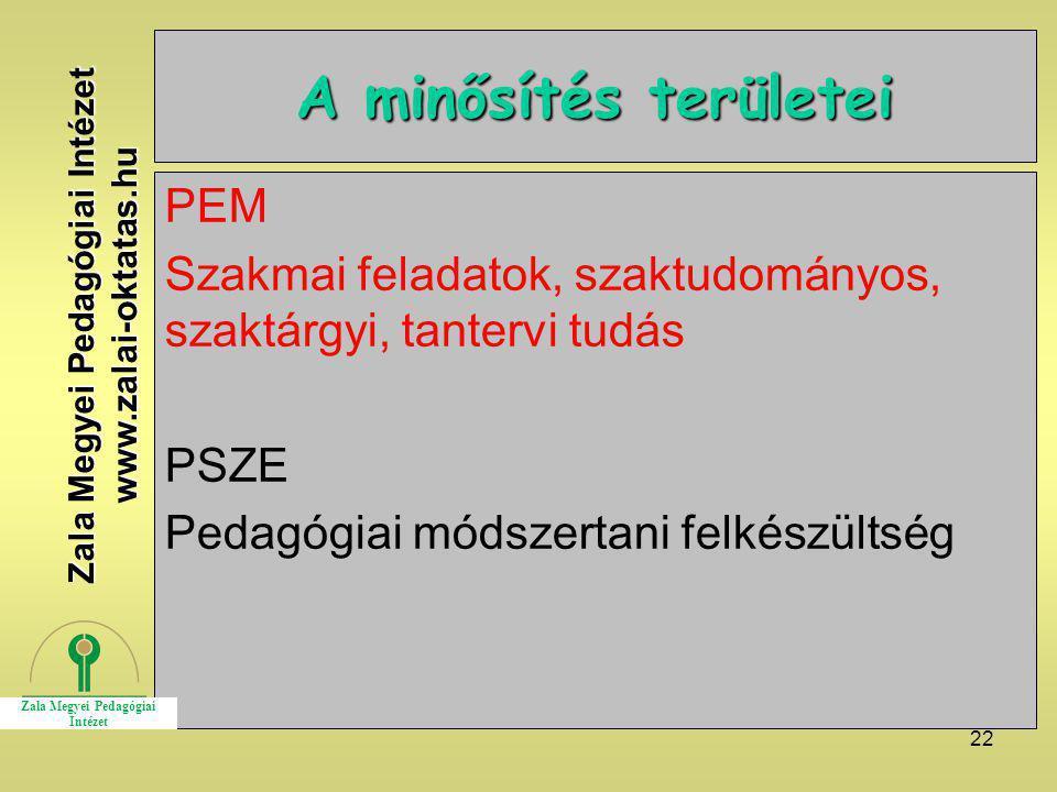 22 A minősítés területei PEM Szakmai feladatok, szaktudományos, szaktárgyi, tantervi tudás PSZE Pedagógiai módszertani felkészültség Zala Megyei Pedag
