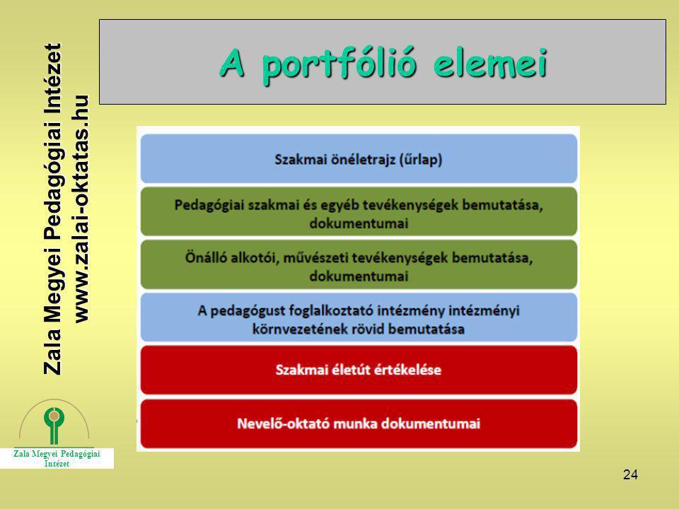 24 Zala Megyei Pedagógiai Intézet www.zalai-oktatas.hu A portfólió elemei