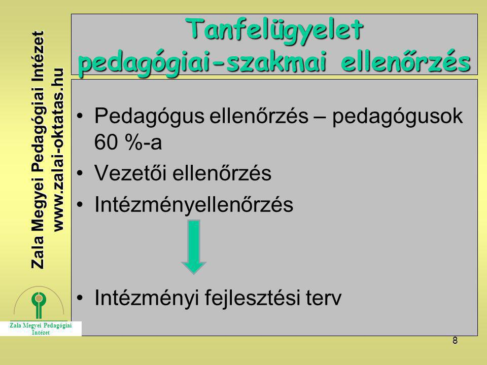 8 Tanfelügyelet pedagógiai-szakmai ellenőrzés Pedagógus ellenőrzés – pedagógusok 60 %-a Vezetői ellenőrzés Intézményellenőrzés Intézményi fejlesztési