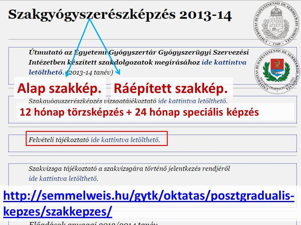 Egyéb hasznos honlapok GYÓGYSZERKÖNYVEK: – USP: http://www.uspnf.com/uspnf/loginhttp://www.uspnf.com/uspnf/login – Ph.