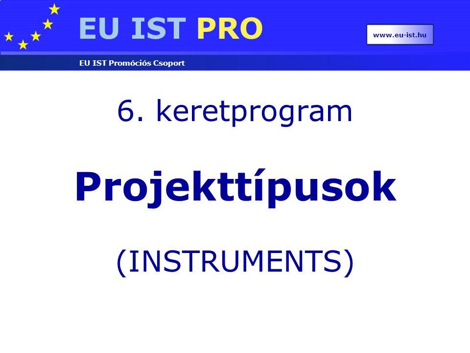 EU IST PRO EU IST Promóciós Csoport www.eu-ist.hu Projekttípusok Új projekttípusok Integrált projektek (IP) Networks of Excellence (NoE) 169.