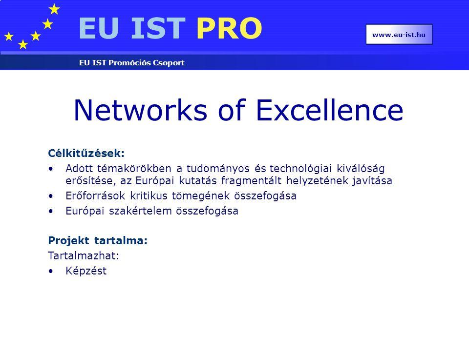 EU IST PRO EU IST Promóciós Csoport www.eu-ist.hu Networks of Excellence Célkitűzések: Adott témakörökben a tudományos és technológiai kiválóság erősítése, az Európai kutatás fragmentált helyzetének javítása Erőforrások kritikus tömegének összefogása Európai szakértelem összefogása Projekt tartalma: Tartalmazhat: Képzést