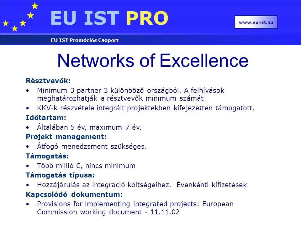 EU IST PRO EU IST Promóciós Csoport www.eu-ist.hu Networks of Excellence Résztvevők: Minimum 3 partner 3 különböző országból.