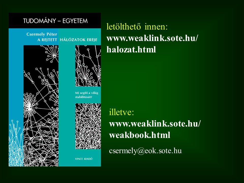 letölthető innen: www.weaklink.sote.hu/ halozat.html illetve: www.weaklink.sote.hu/ weakbook.html csermely@eok.sote.hu