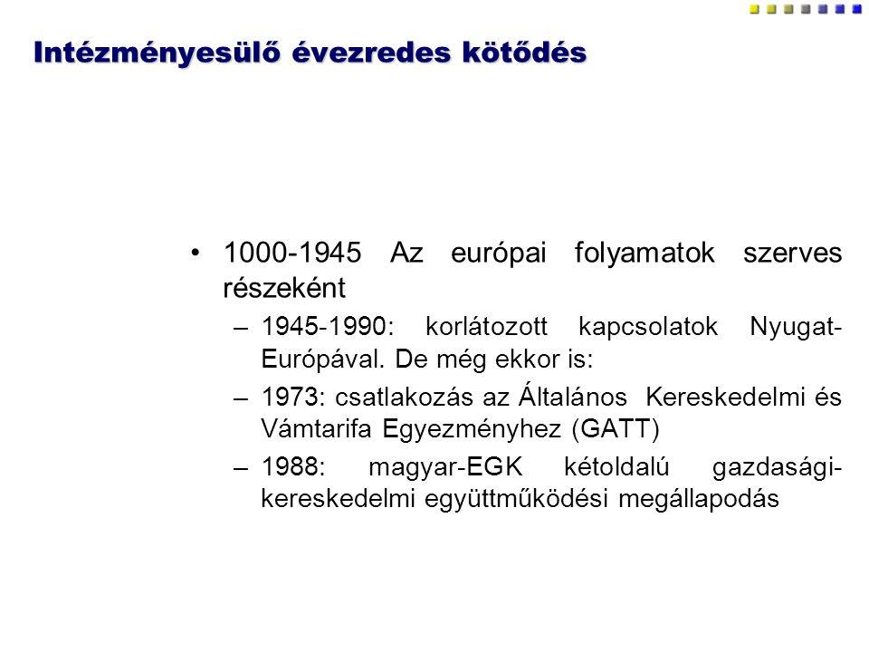 Intézményesülő évezredes kötődés 1000-1945 Az európai folyamatok szerves részeként –1945-1990: korlátozott kapcsolatok Nyugat- Európával. De még ekkor