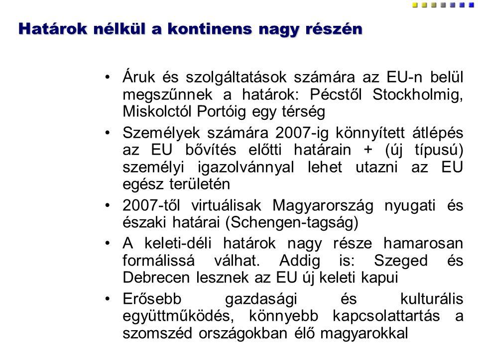 Határok nélkül a kontinens nagy részén Áruk és szolgáltatások számára az EU-n belül megszűnnek a határok: Pécstől Stockholmig, Miskolctól Portóig egy