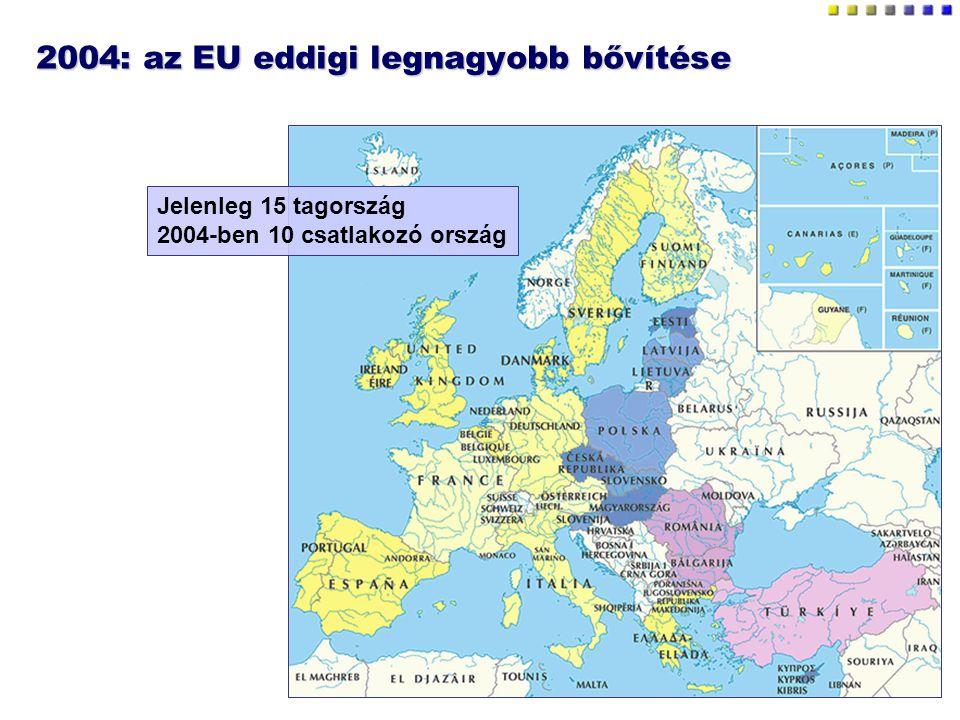 2004: az EU eddigi legnagyobb bővítése Jelenleg 15 tagország 2004-ben 10 csatlakozó ország