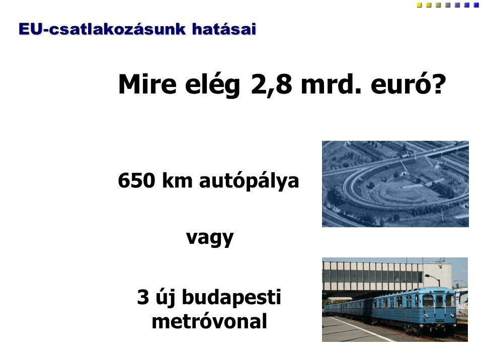 EU-csatlakozásunk hatásai Mire elég 2,8 mrd. euró? 650 km autópálya vagy 3 új budapesti metróvonal